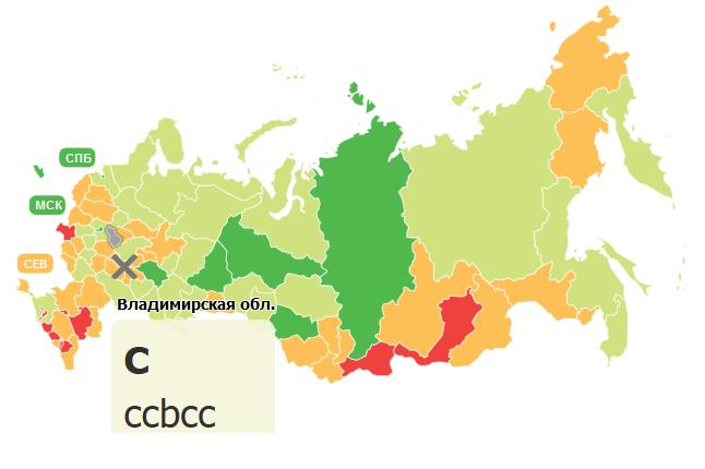 Рейтинг СМИ 33 Регион