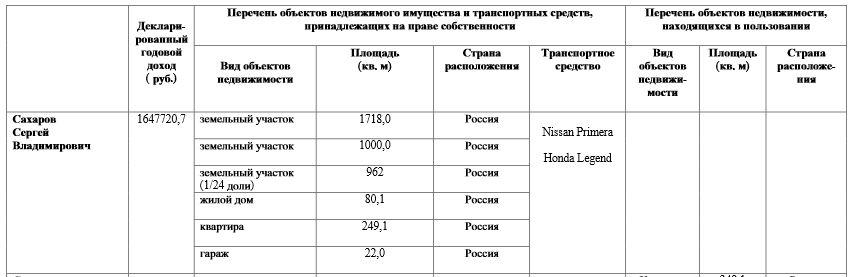 Пресс-служба Администрации города Владимира