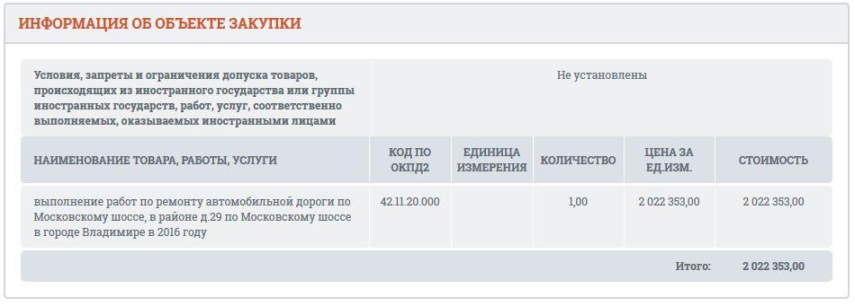 Скрин: zakupki.gov.ru