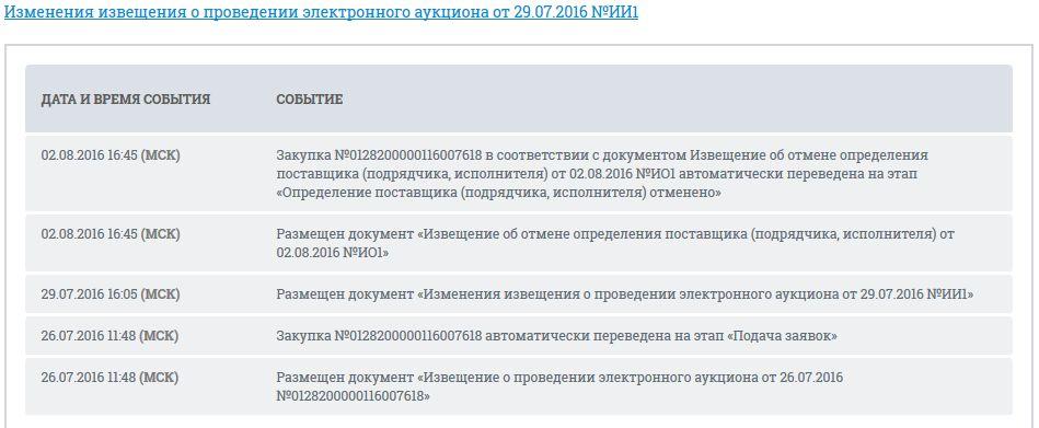 Скриншот: zakupki.gov.ru