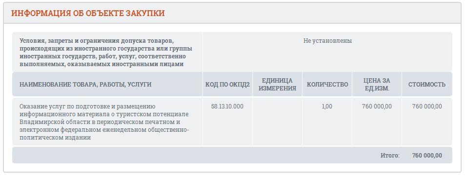 Электронные торги владимирская область